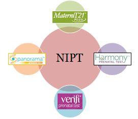 NIPT-Graphic